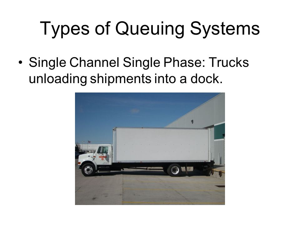 Types of Queuing Systems