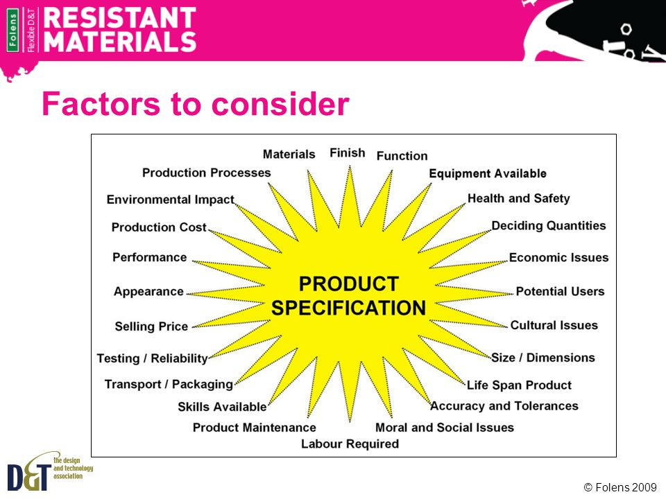 Factors to consider © Folens 2009