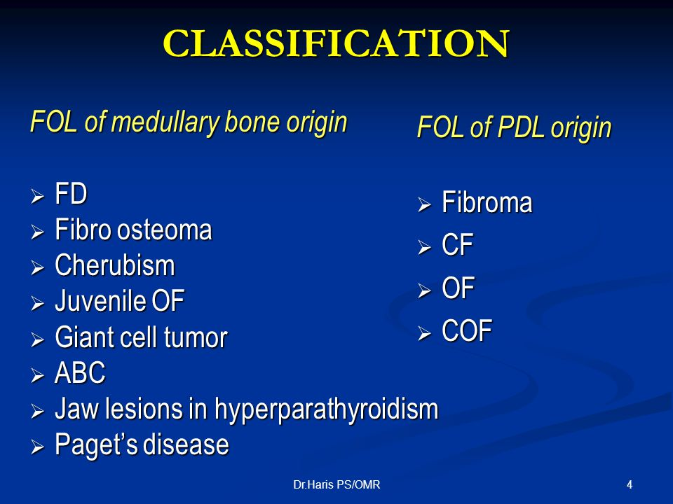 CLASSIFICATION FOL of medullary bone origin FOL of PDL origin FD