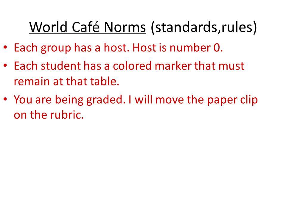 World Café Norms (standards,rules)