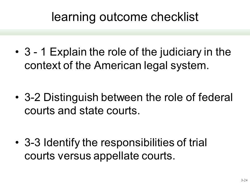 learning outcome checklist