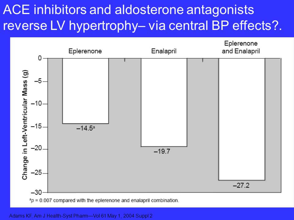 ACE inhibitors and aldosterone antagonists reverse LV hypertrophy– via central BP effects .