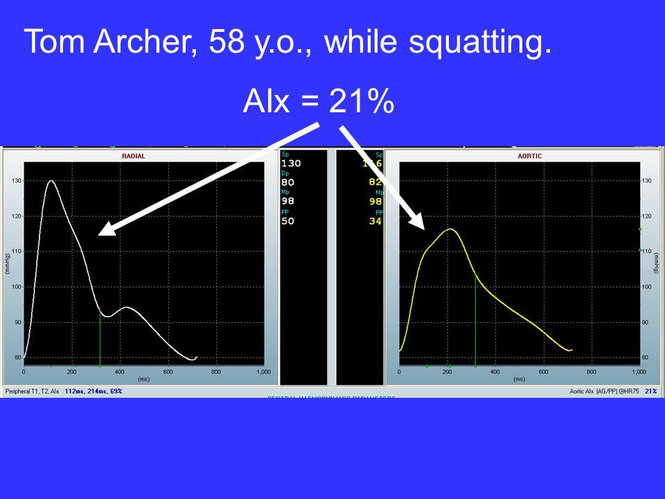 Tom Archer, 58 y.o., while squatting.