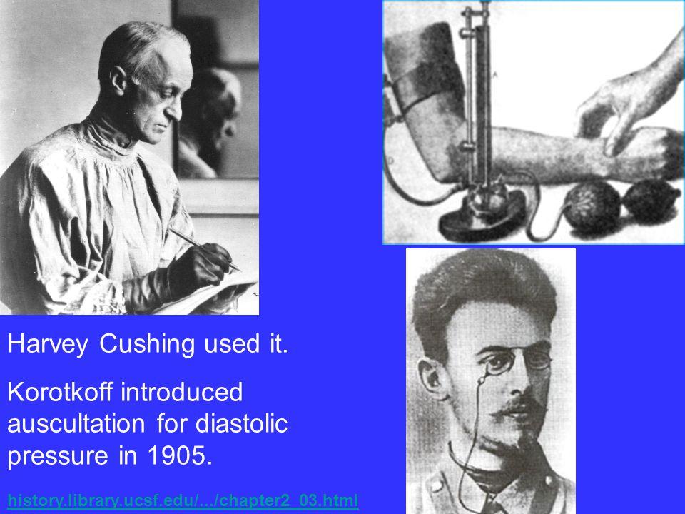 Korotkoff introduced auscultation for diastolic pressure in 1905.