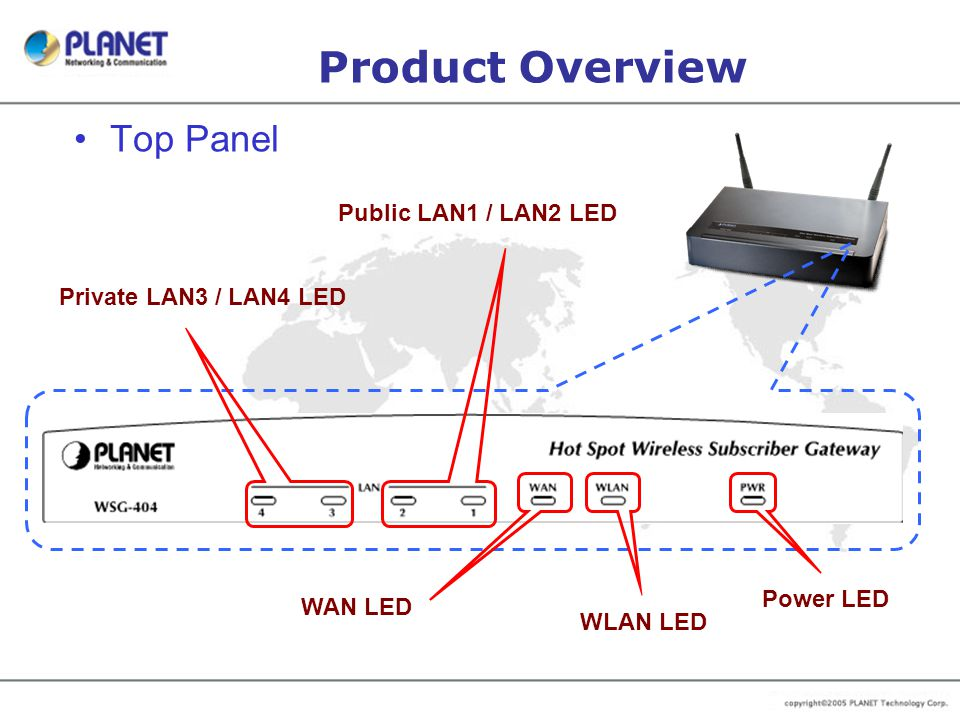 Product Overview Top Panel Public LAN1 / LAN2 LED