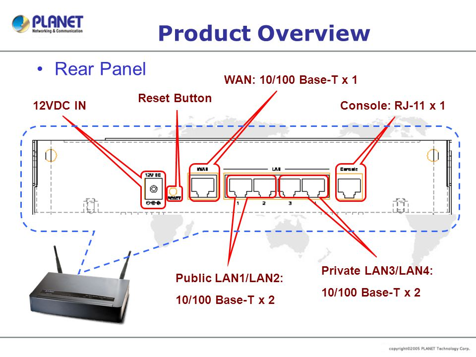 Product Overview Rear Panel WAN: 10/100 Base-T x 1 Reset Button