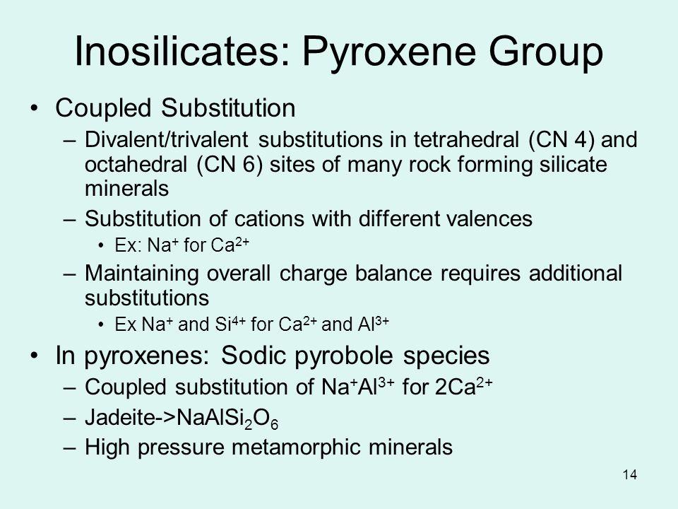 Inosilicates: Pyroxene Group