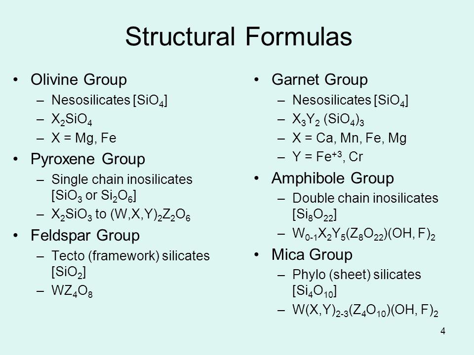 Structural Formulas Olivine Group Pyroxene Group Feldspar Group