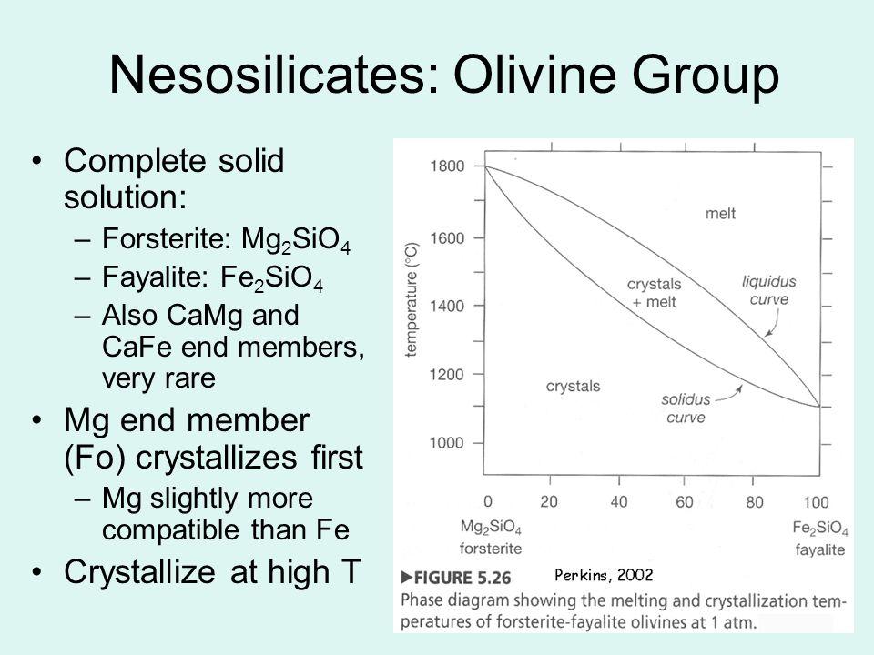 Nesosilicates: Olivine Group