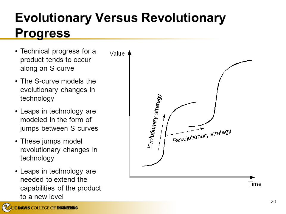 Evolutionary Versus Revolutionary Progress