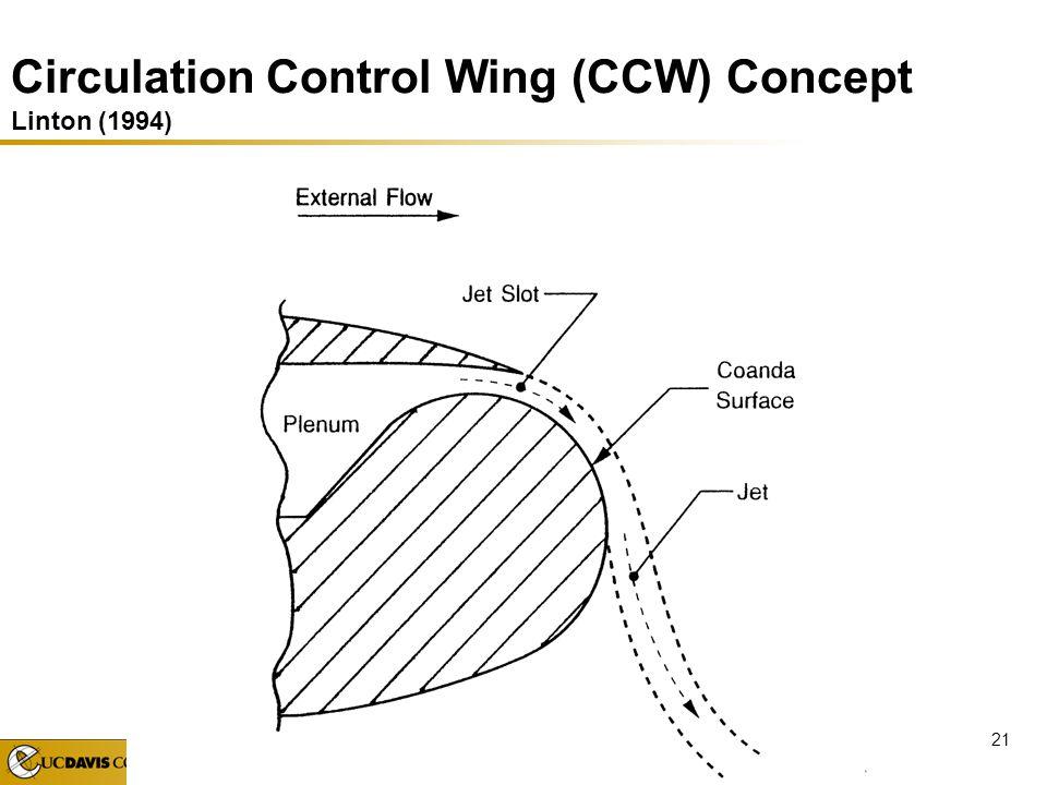 Circulation Control Wing (CCW) Concept Linton (1994)