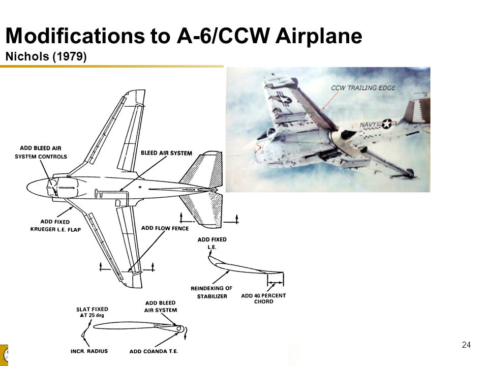 Modifications to A-6/CCW Airplane Nichols (1979)