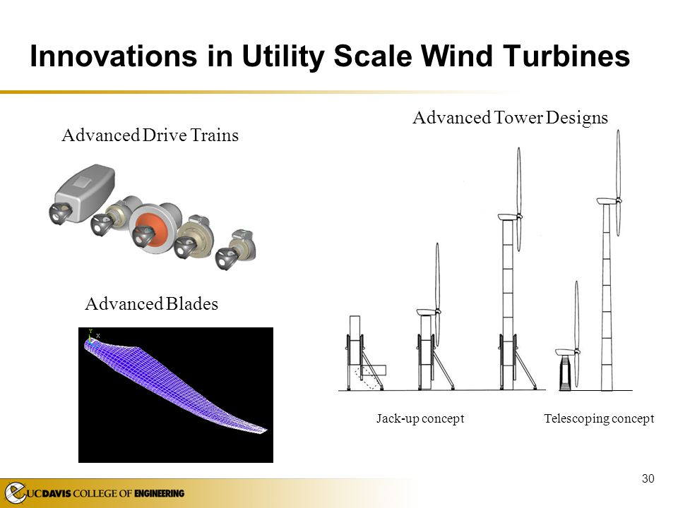 Innovations in Utility Scale Wind Turbines