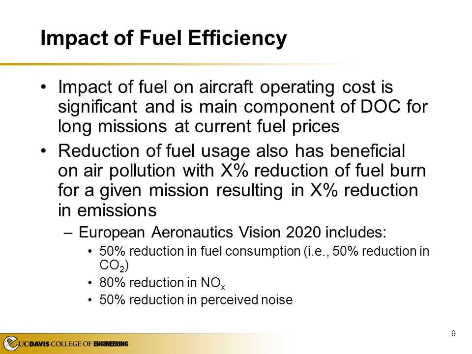 Impact of Fuel Efficiency