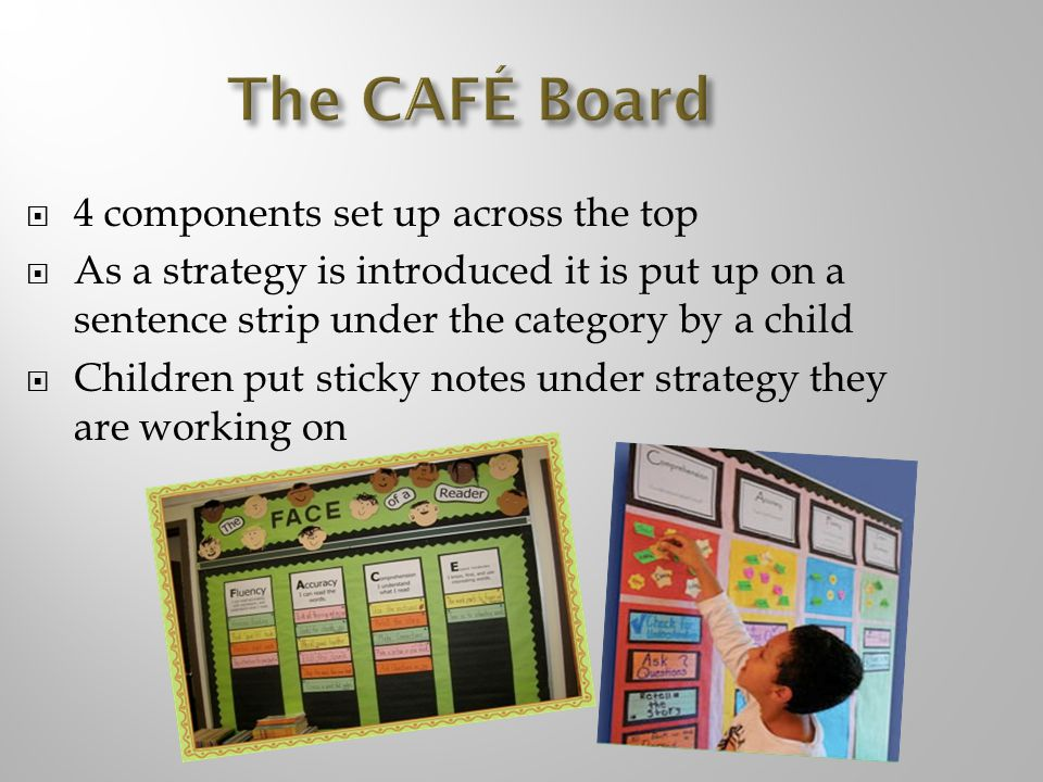 The CAFÉ Board 4 components set up across the top