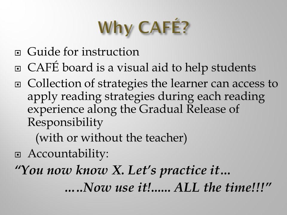 Why CAFÉ You now know X. Let's practice it…