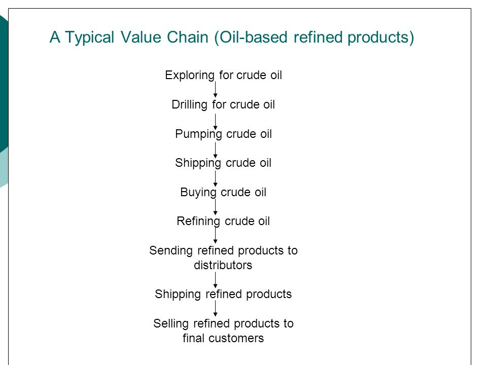 A Typical Value Chain (Oil-based refined products)