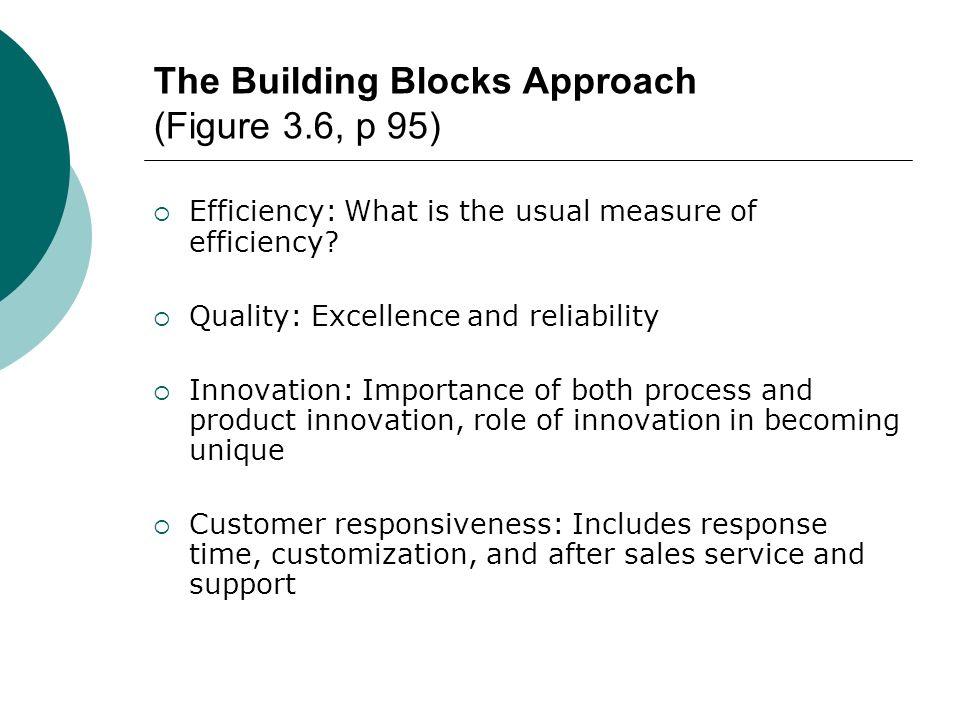 The Building Blocks Approach (Figure 3.6, p 95)