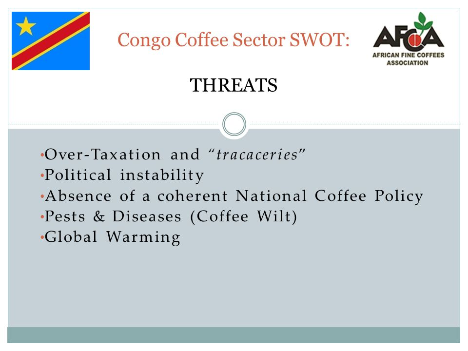 Congo Coffee Sector SWOT: THREATS