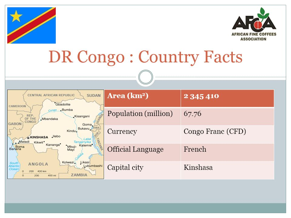 DR Congo : Country Facts