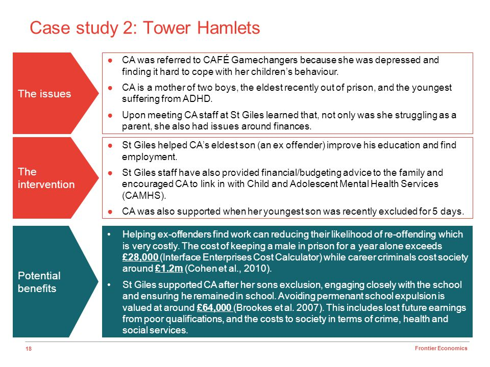Case study 2: Tower Hamlets