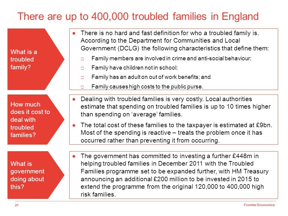 There are up to 400,000 troubled families in England