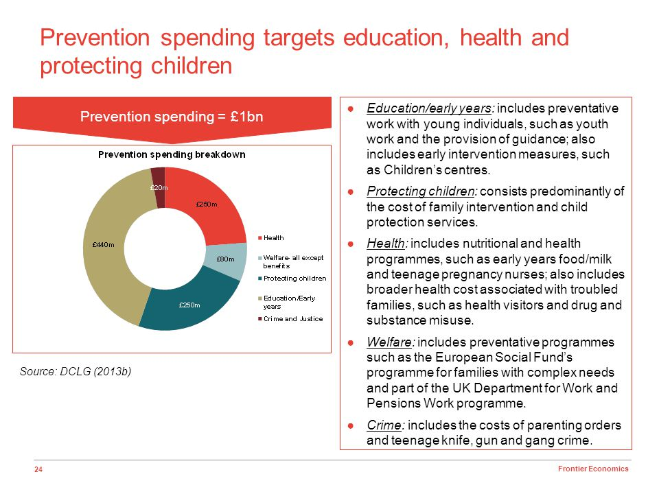 Prevention spending targets education, health and protecting children