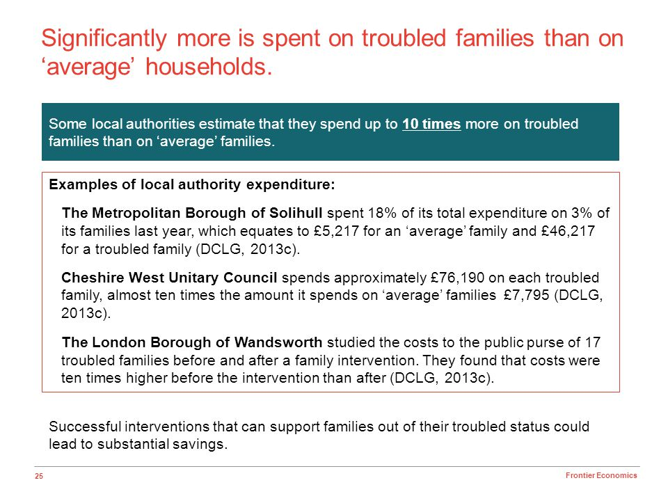 Significantly more is spent on troubled families than on 'average' households.