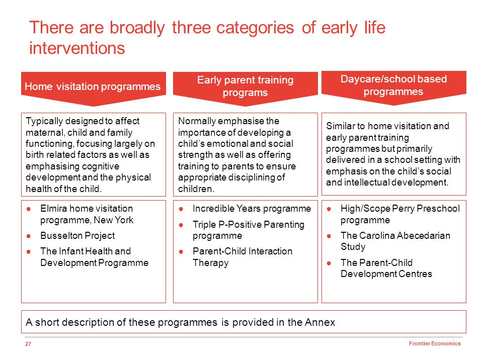 There are broadly three categories of early life interventions