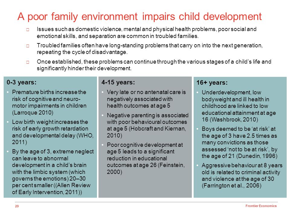 A poor family environment impairs child development