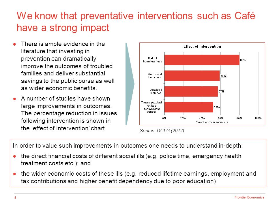 We know that preventative interventions such as Café have a strong impact
