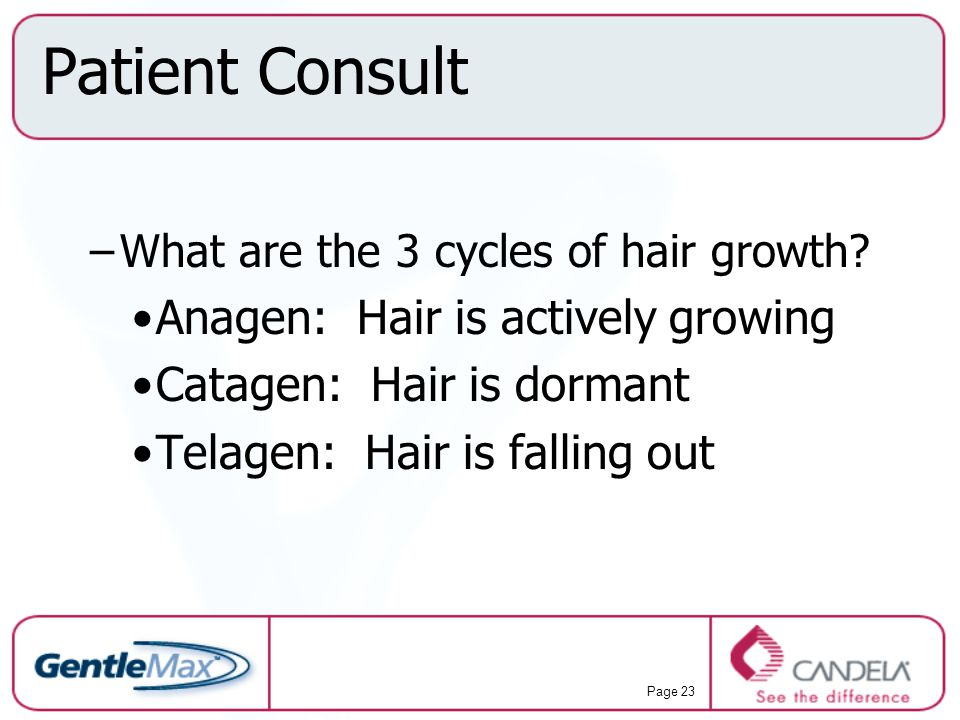 Patient Consult Anagen: Hair is actively growing