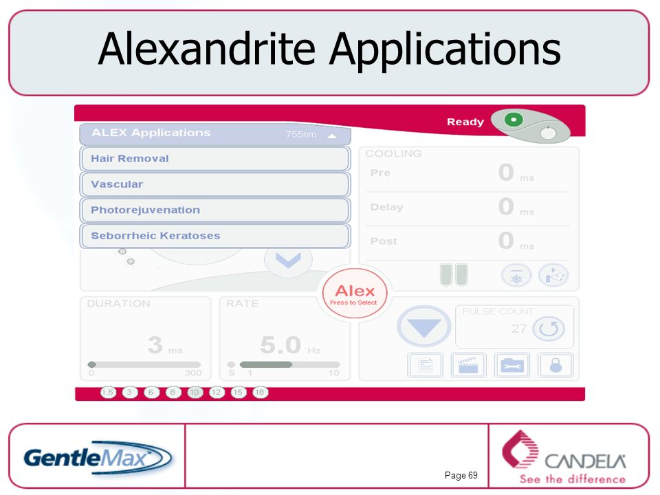 Alexandrite Applications