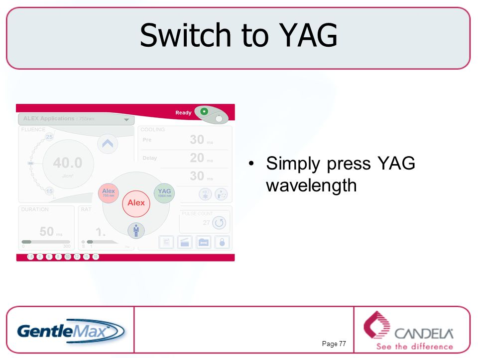 Switch to YAG Simply press YAG wavelength