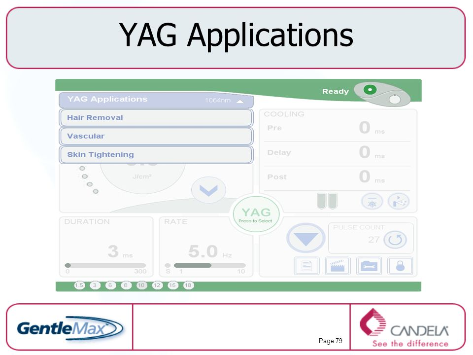 YAG Applications