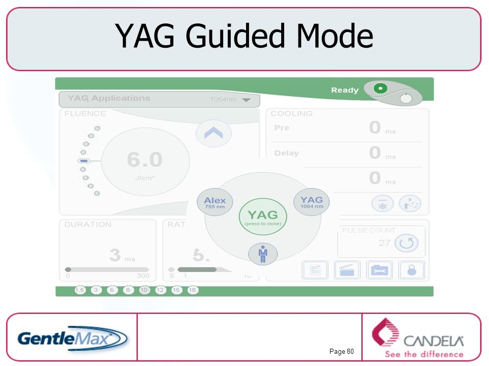 YAG Guided Mode
