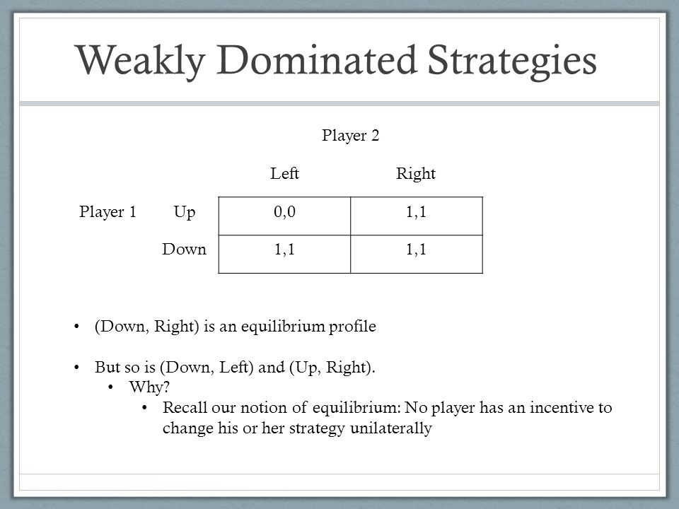 Weakly Dominated Strategies