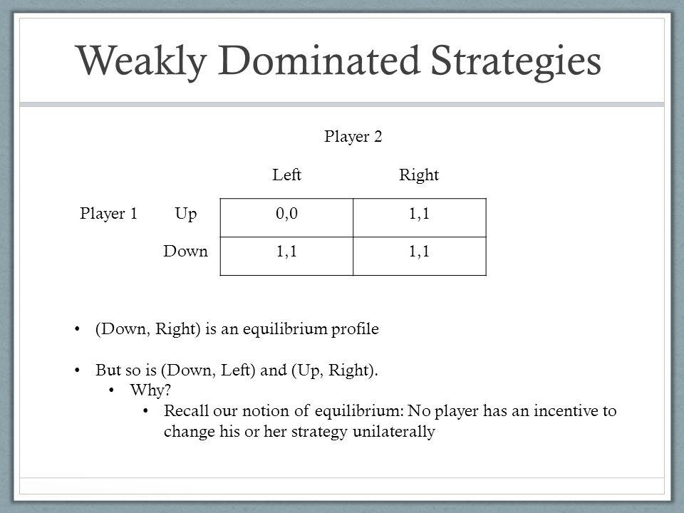 Weakly Dominated Strategies