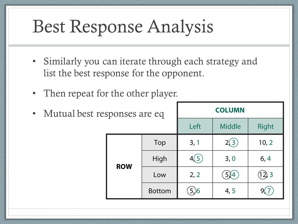 Best Response Analysis