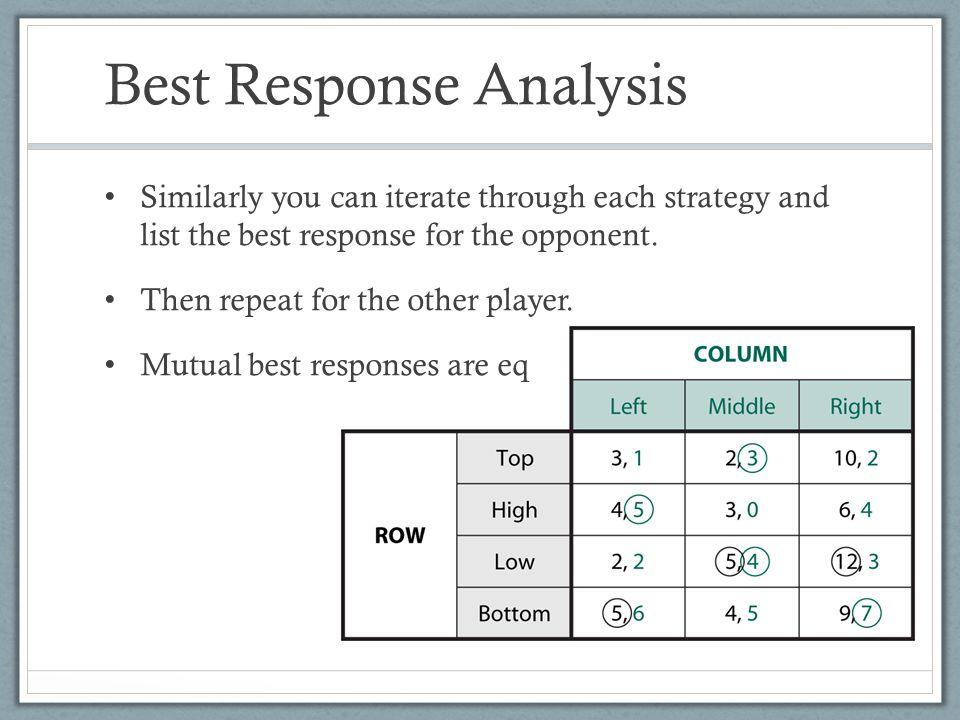 Best Response Analysis