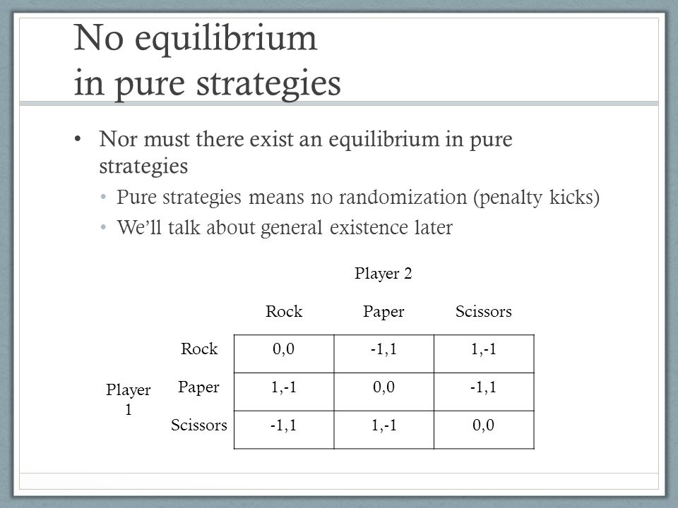 No equilibrium in pure strategies