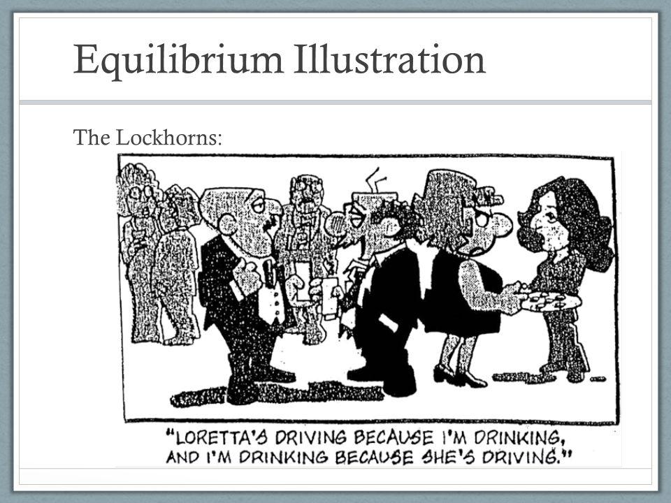 Equilibrium Illustration
