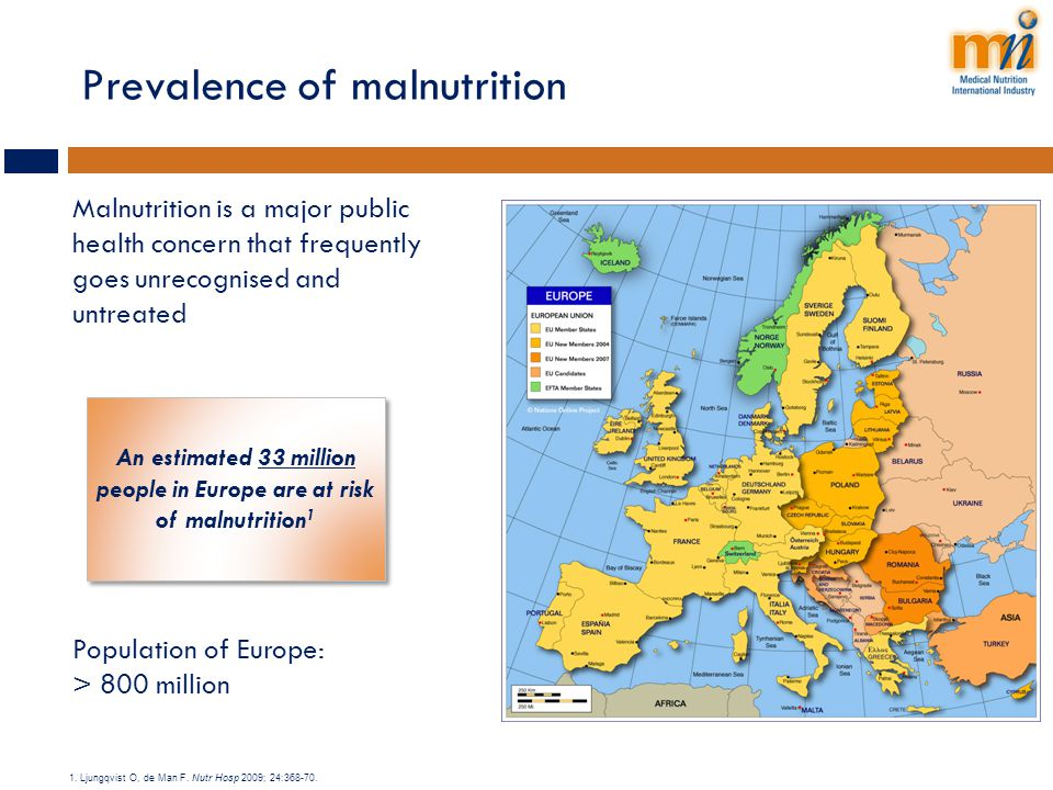 Prevalence of malnutrition