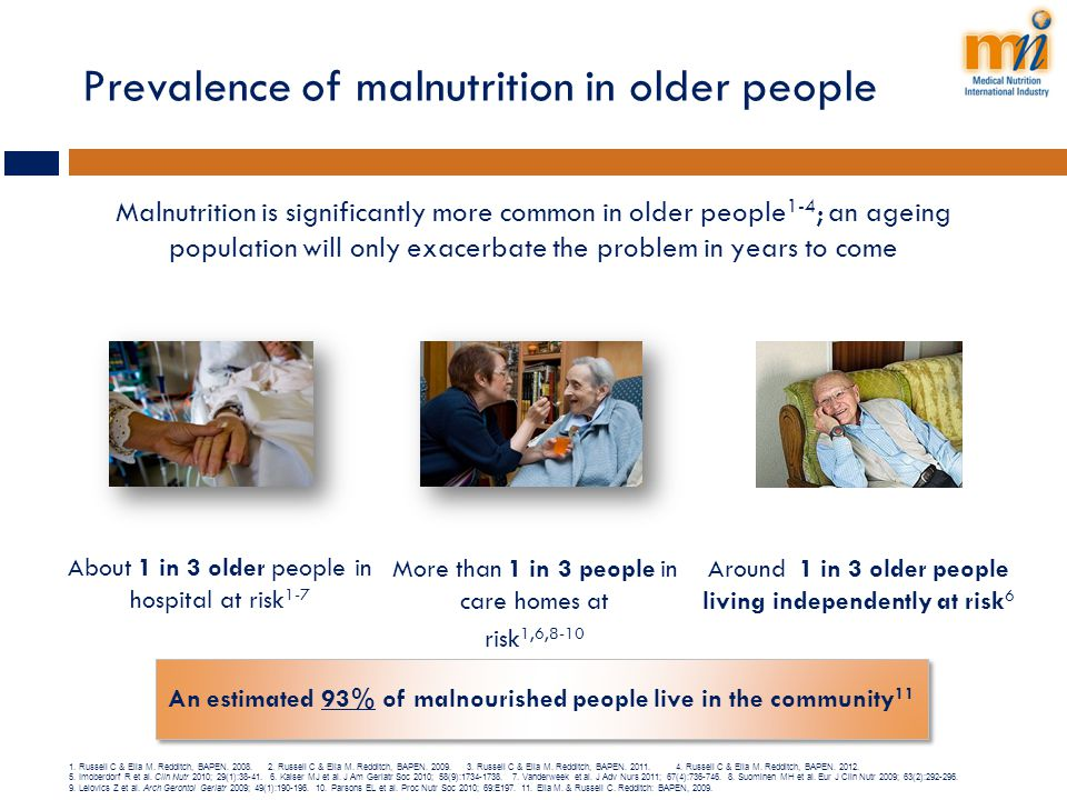 Prevalence of malnutrition in older people