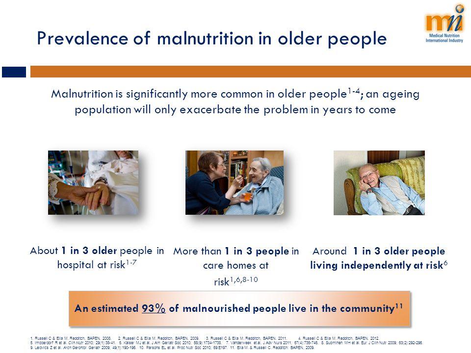 Prevalence of malnutrition in older people