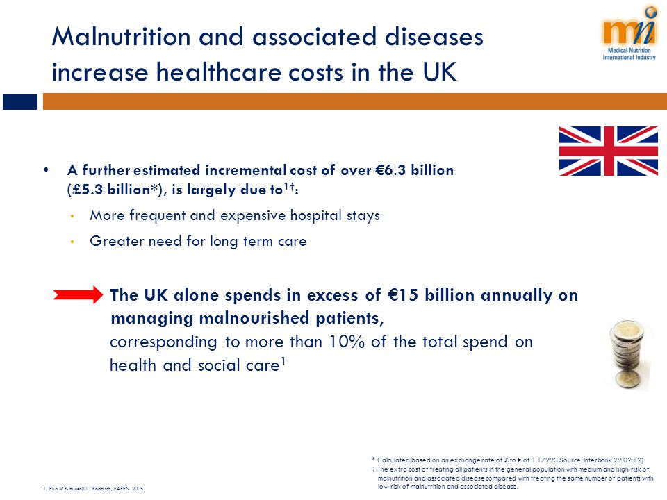 Malnutrition and associated diseases increase healthcare costs in the UK