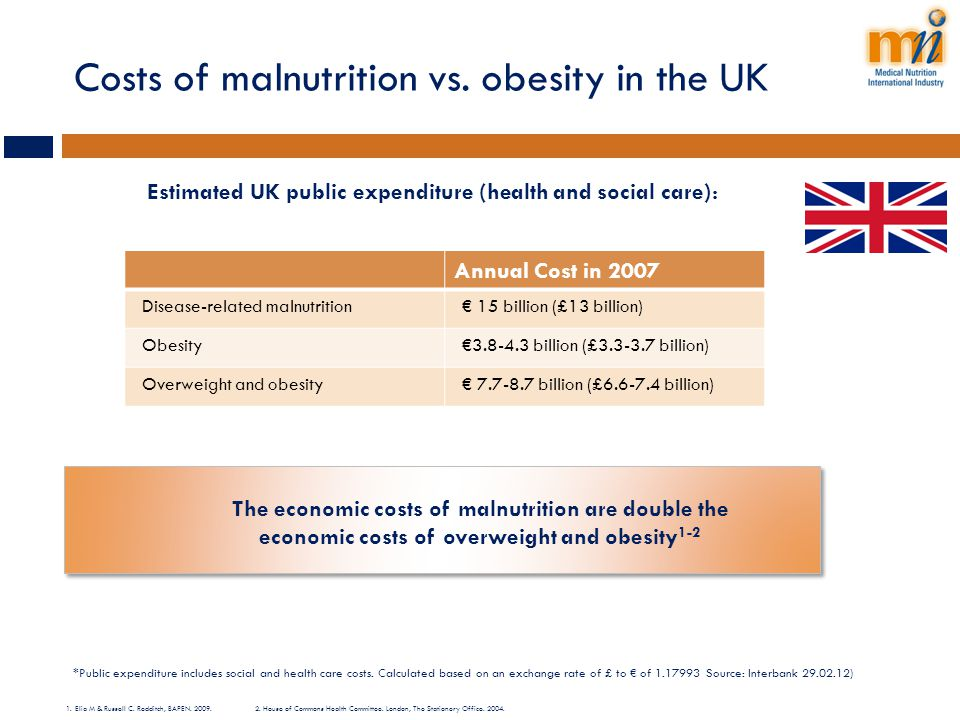 Costs of malnutrition vs. obesity in the UK