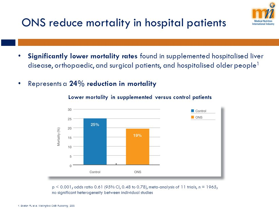 ONS reduce mortality in hospital patients