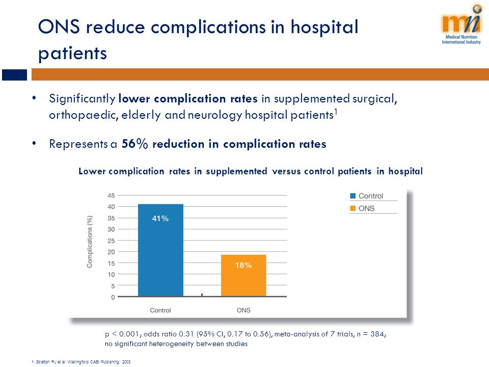 ONS reduce complications in hospital patients