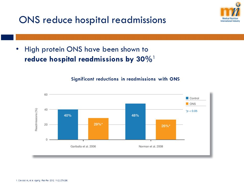 ONS reduce hospital readmissions